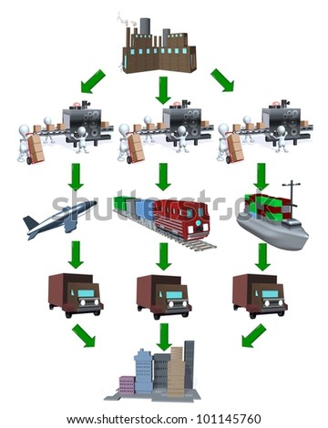 A 3d man supply chain distribution and shipping diagram - stock photo