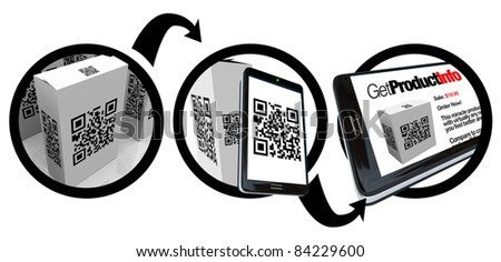 A diagram showing instructions on how to scan a QR code to get information on a product using a device such as a smart phone - stock photo