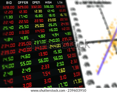 a display of daily stock market price and quotation with a chart of scatter diagram, financial instrument - stock photo