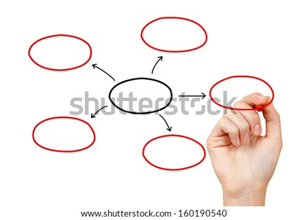 A hand drawing a flow diagram on a white board  - stock photo