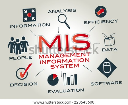 A management information system provides information that organizations require to manage themselves efficiently and effectively - stock photo