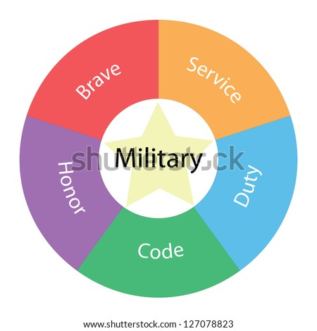 A Military circular concept with great terms around the center including brave and honor with a yellow star in the middle