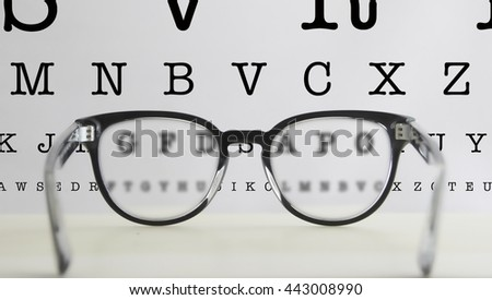 a pair of glasses fail the visual test