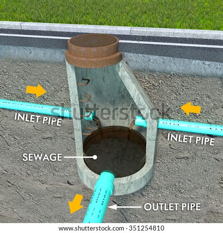 Septic System Stock Images Royalty Free Images Amp Vectors