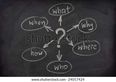 a simple mind map with questions (what, when, where, why, how, who)  to solve a problem sketched with white chalk on blackboard