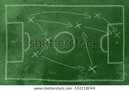 A Soccer field with tactic drawn on a blackboard