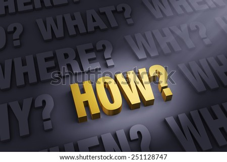 "A spotlight illuminates a bright, gold ""HOW?"" on a dark background filled with ""WHO?"", ""WHAT?"", ""WHEN?"", ""WHERE?"", and ""WHY?"""