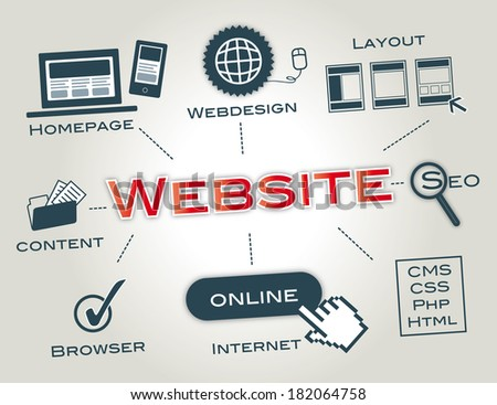 A website is a set of related web pages served from a single web domain. - stock photo