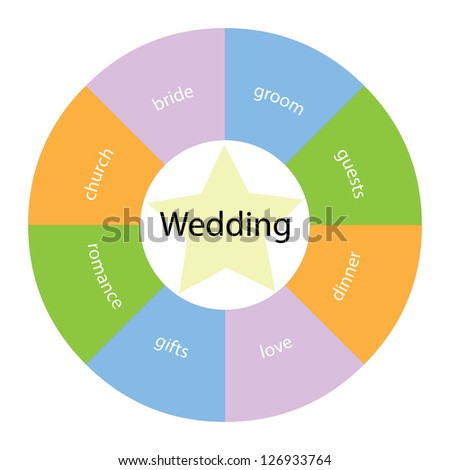A wedding circular concept with great terms around the center including bride, groom and love with a yellow star in the middle