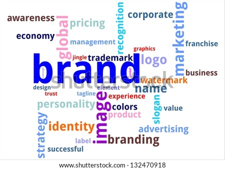 A word cloud of brand related items - stock photo