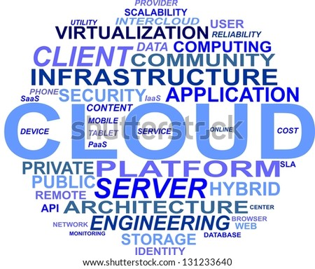 A word cloud of cloud computing related items - stock photo
