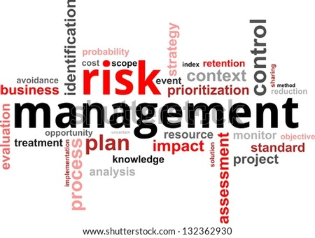 A word cloud of risk management related items - stock photo