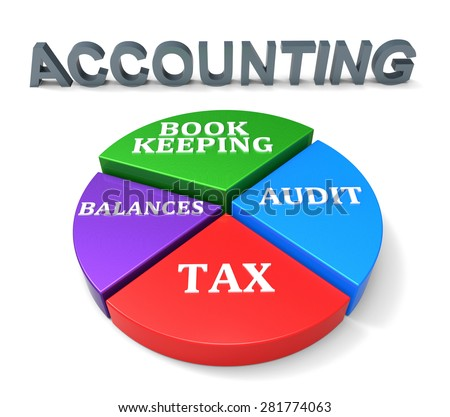 Accounting Chart Representing Balancing The Books And Paying Taxes