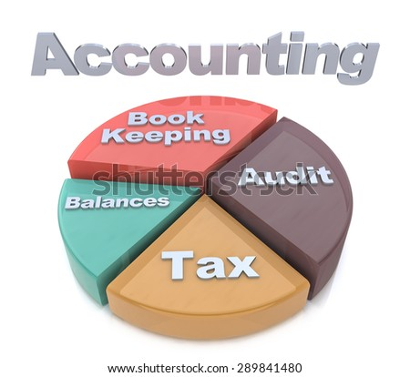 Accounting Chart Representing Balancing The Books And Paying Taxes - stock photo