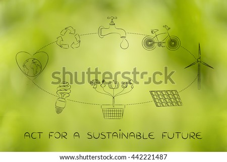 act for a sustainable future: diagram with daily steps to protect the environment by saving energy, recycling and eating local