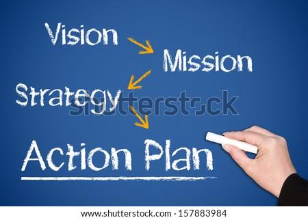 Action Plan - stock photo