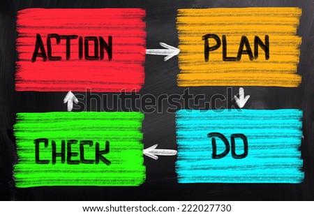 Action Plan Concept - stock photo