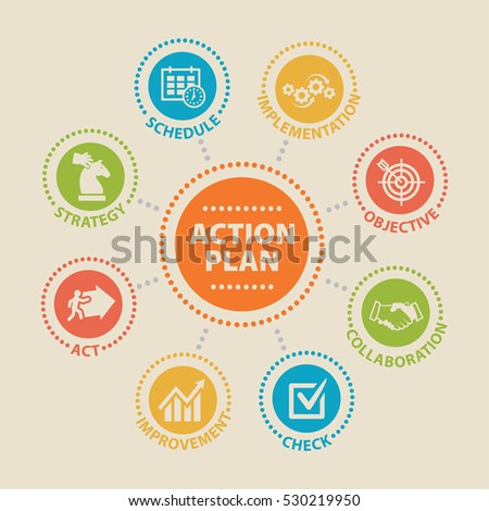 action plan concept icons signsのイラスト素材 530219950 shutterstock