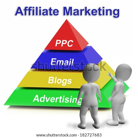 Affiliate Marketing Pyramid Meaning Internet Advertising And Publicity