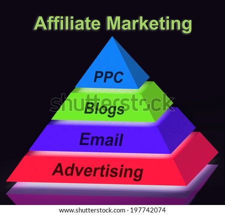 Affiliate Marketing Pyramid Sign Showing Emailing Blogging Advertisements And PPC