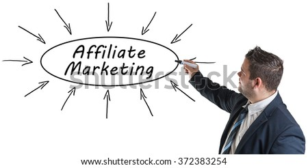 Affiliate Marketing - young businessman drawing information concept on whiteboard.  - stock photo