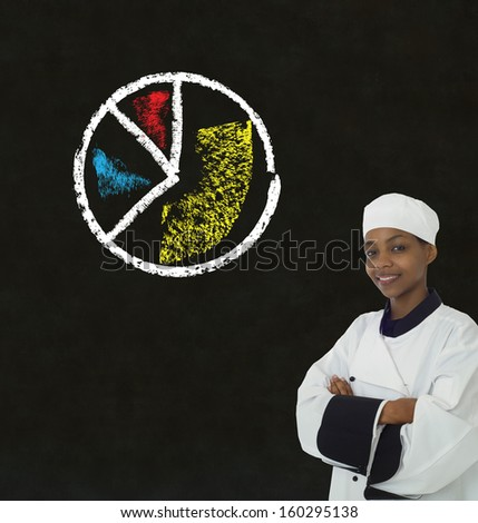 african american woman chef with chalk pie chart on blackboard background - stock photo
