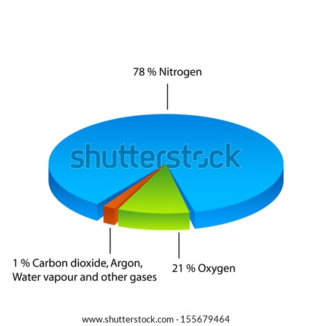 Air composition pie chart - stock photo