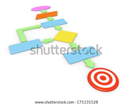 Algorithm with target - stock photo