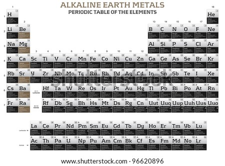 Alkaline earth metals periodic table elements stock illustration alkaline earth metals in the periodic table of the elements urtaz Choice Image