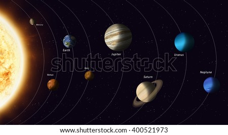 All Of Solar System Planets With Names Elements This Image Furnished By Nasa