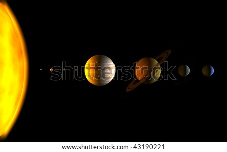all planet of solar system