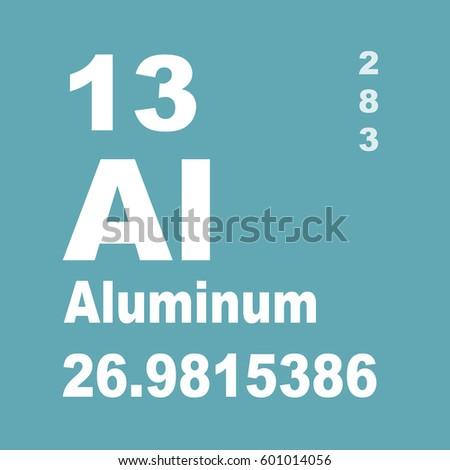 aluminum periodic table of elements - Periodic Table Aluminum