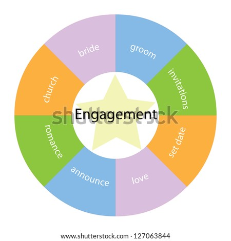 An engagement circular concept with great terms around the center including bride, groom and love with a yellow star in the middle