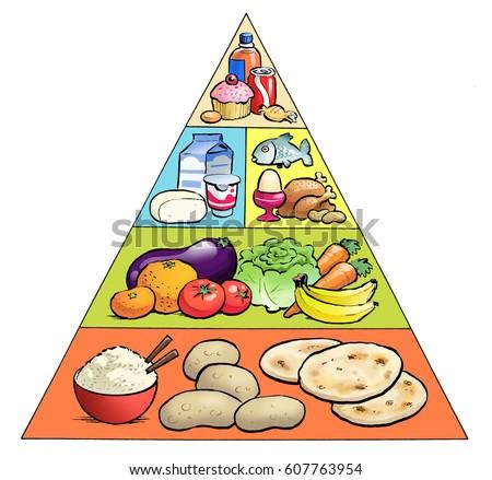 cartoon food pyramid stock vector 32880085 shutterstock food pyramid clipart food pyramid clipart black and white