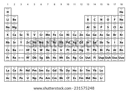 An Illustration of the Periodic Table of the Elements - stock photo