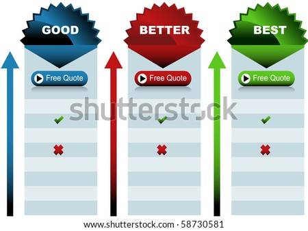 An image of a good better best chart. - stock photo