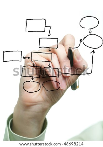 An image of a hand with a pen writing a plan
