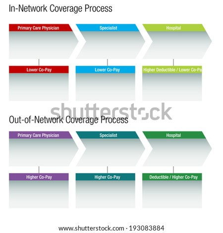 An image of a healthcare network chart. - stock photo