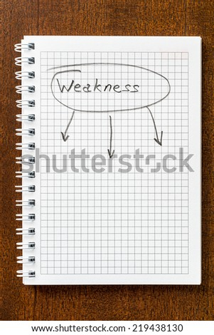 Analysis of weaknesses - stock photo