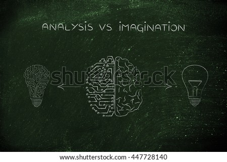 analysis vs imagination: human and artificial brain producing different types of ideas (lightbulb symbol and circuit version)