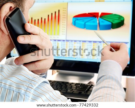 Analyzing data on computer. Man on a phone analyzing financial data and charts on computer screen.