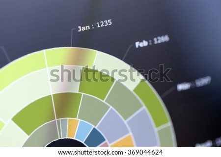 Analyzing stock market from computer screen with a detailed pie chart. - stock photo