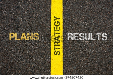 Antonym concept of PLANS versus RESULTS written over tarmac, road marking yellow paint separating line between with word STRATEGY