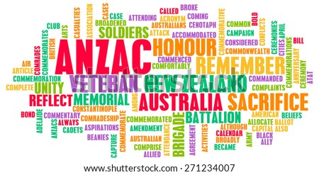 ANZAC Day for New Zealand and Australia Rememberance
