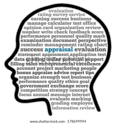 Human Resources Head Shape Words Collage Illustration – Words for Appraisal