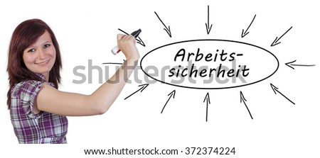 Arbeitssicherheit - german word for work safety - young businesswoman drawing information concept on whiteboard.  - stock photo
