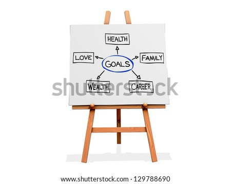 Art Easel on a white background with Goal