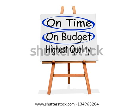 Art Easel on a white background with On Budget and On Time circled instead of Highest Quality