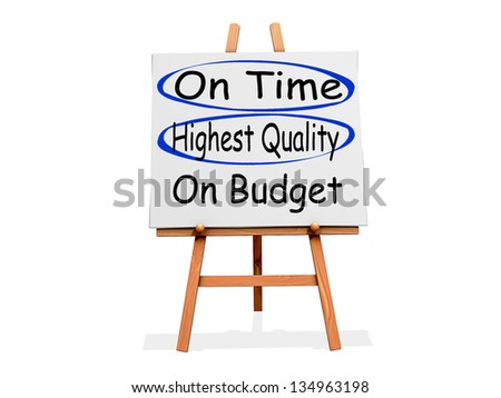 Art Easel on a white background with On Time and Highest Quality circled instead of On Budget