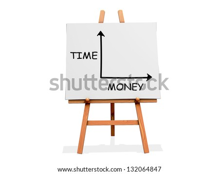 Art Easel on a white background with Time Money Chart